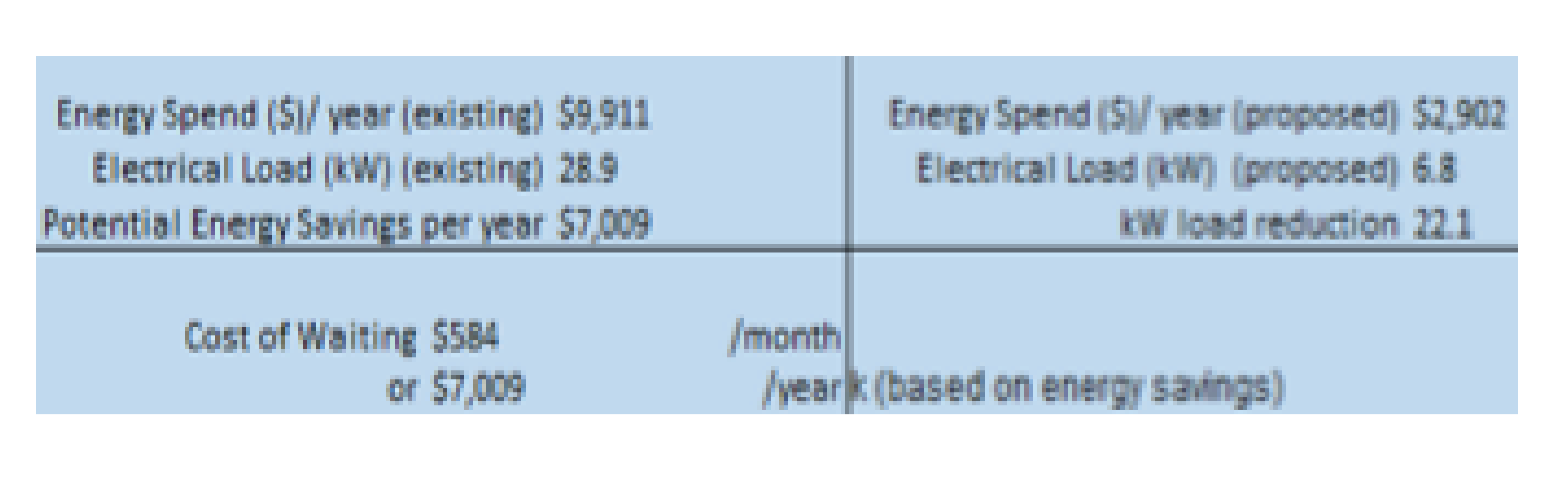 Scott Electric Edge Group Energy Estimates